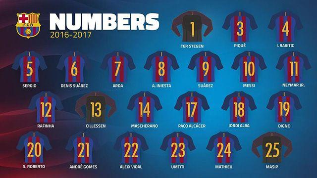 Барселона и его игроки
